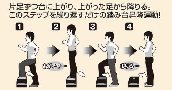 踏み台昇降運動